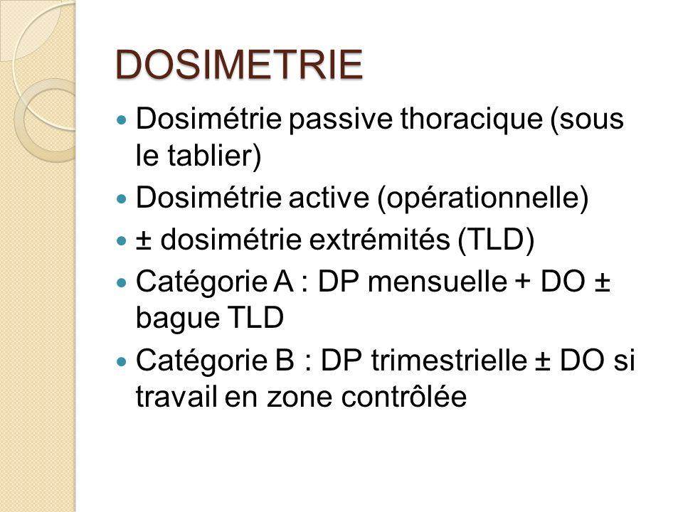 DOSIMETRIE Dosimétrie passive thoracique (sous le tablier)