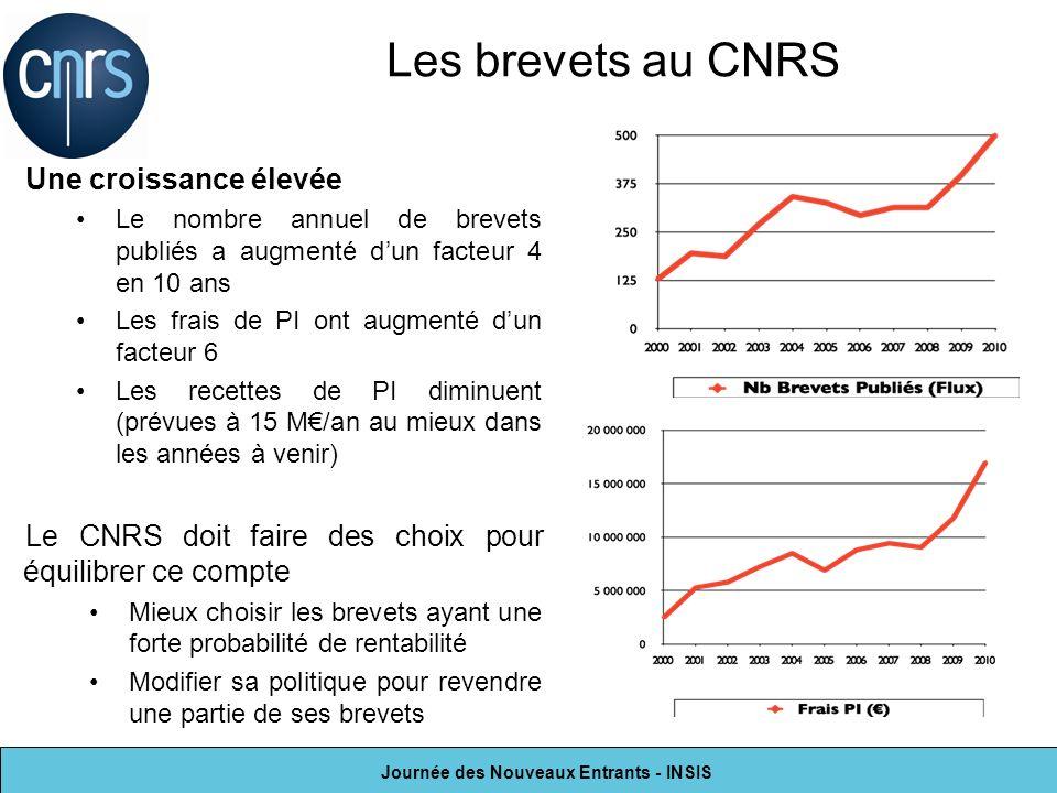 Les brevets au CNRS Une croissance élevée