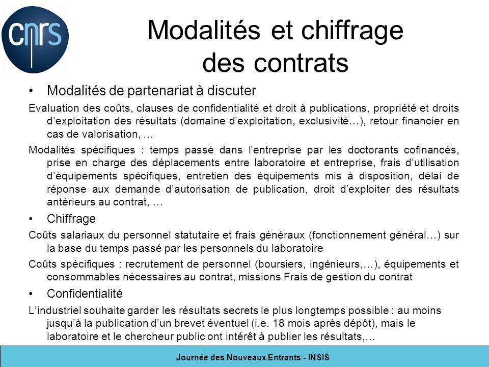 Modalités et chiffrage des contrats