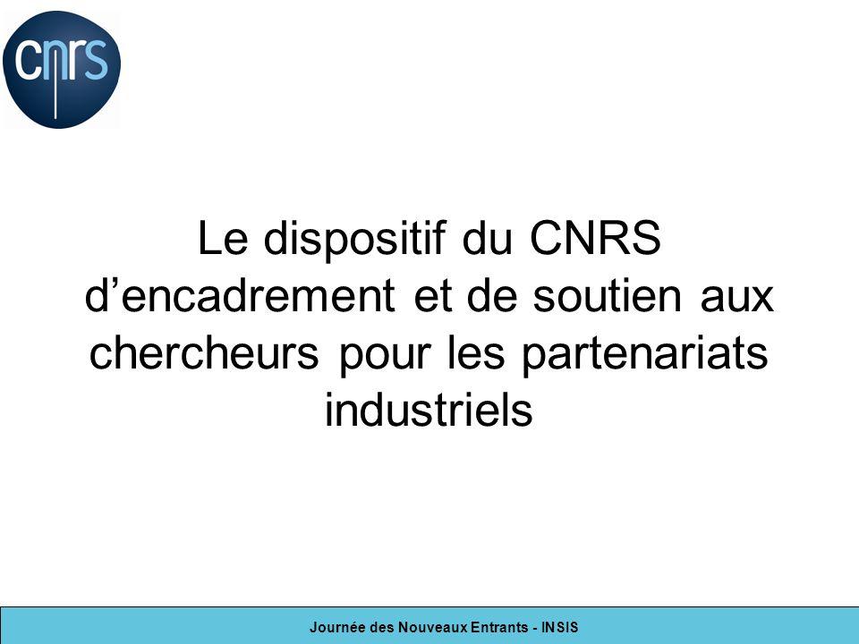 Le dispositif du CNRS d'encadrement et de soutien aux chercheurs pour les partenariats industriels
