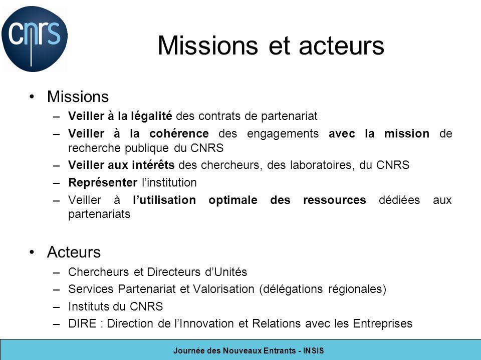 Missions et acteurs Missions Acteurs