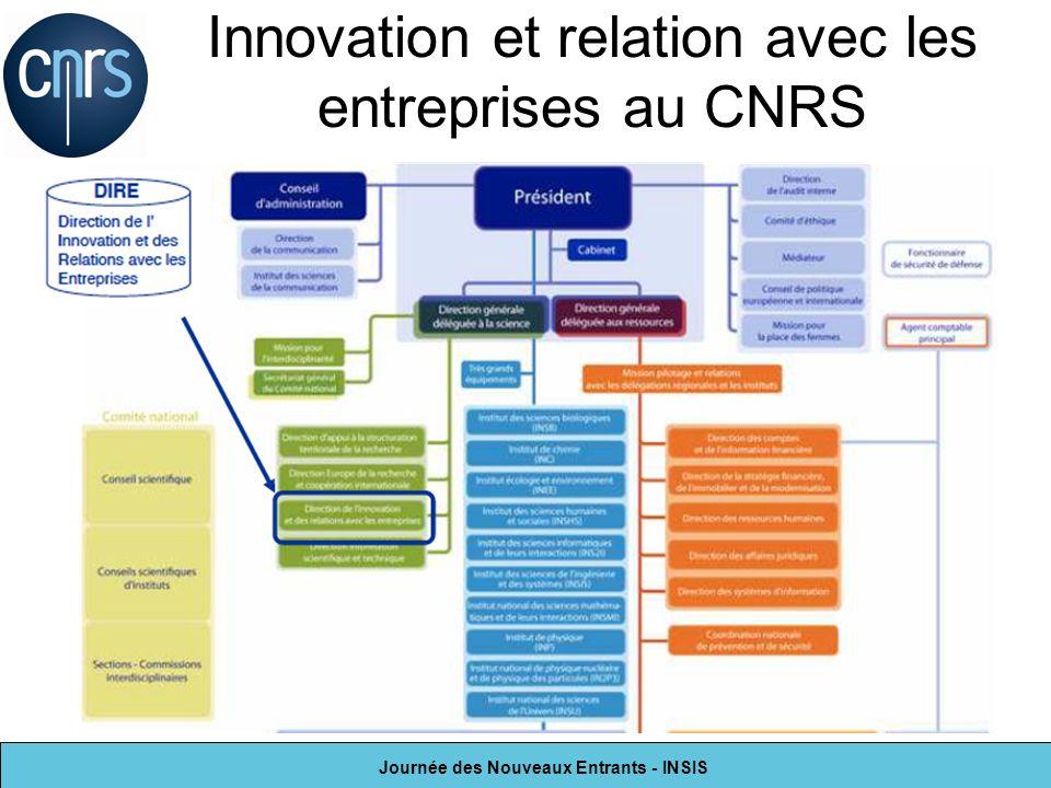 Innovation et relation avec les entreprises au CNRS