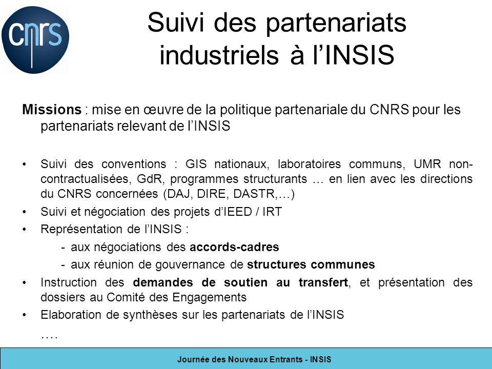 Suivi des partenariats industriels à l'INSIS
