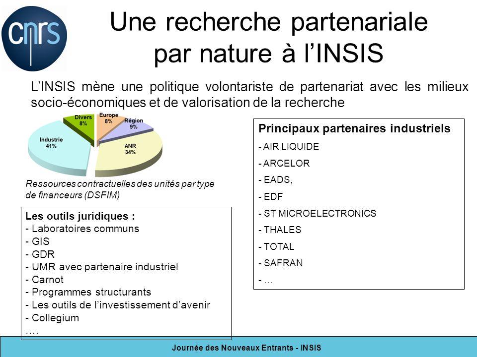 Une recherche partenariale par nature à l'INSIS