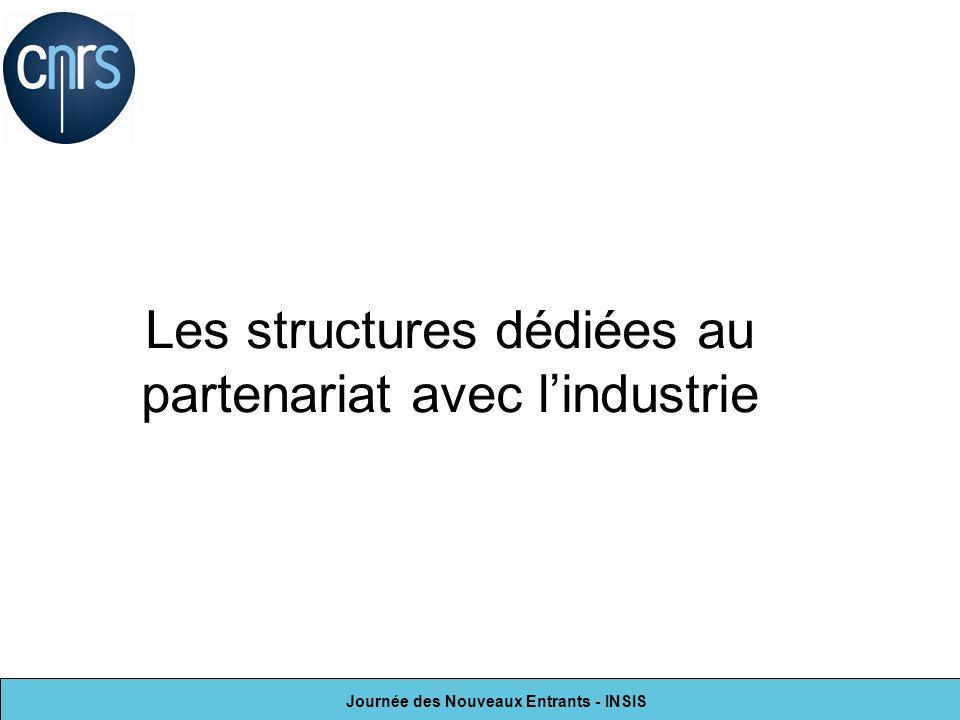 Les structures dédiées au partenariat avec l'industrie
