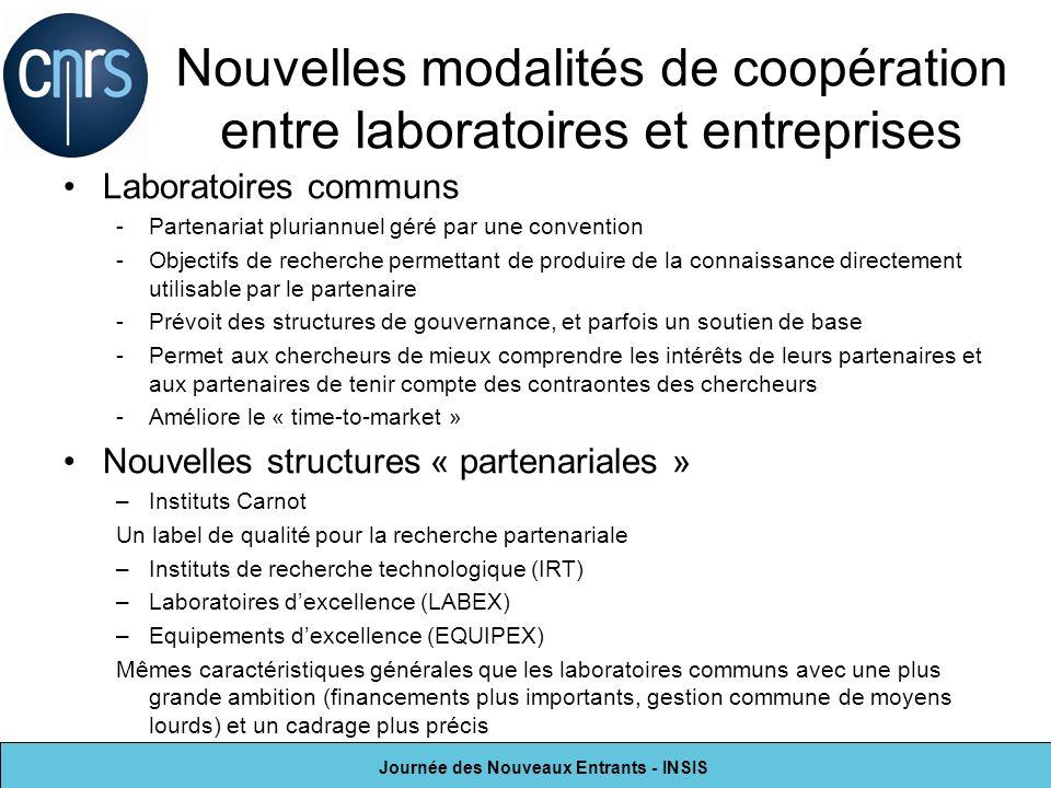 Nouvelles modalités de coopération entre laboratoires et entreprises