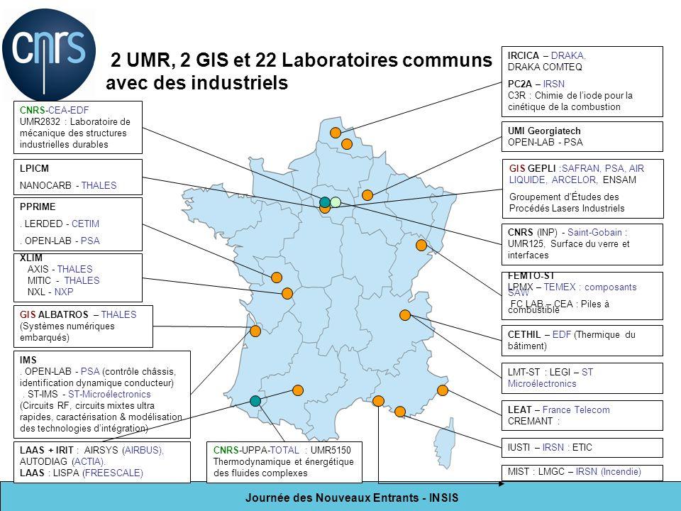 2 UMR, 2 GIS et 22 Laboratoires communs avec des industriels
