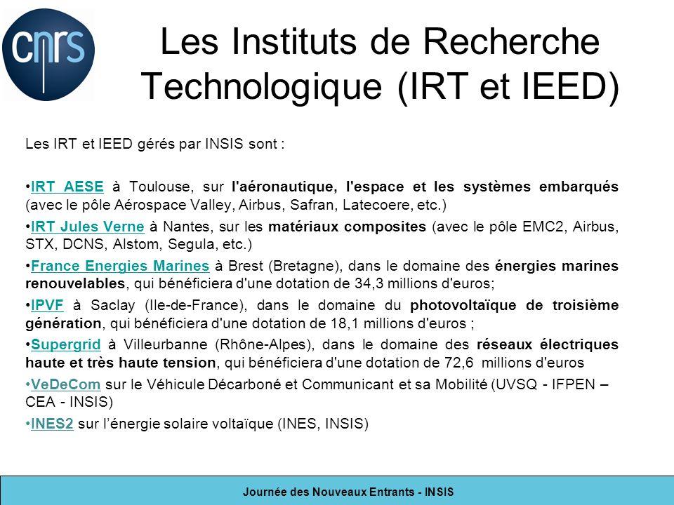 Les Instituts de Recherche Technologique (IRT et IEED)