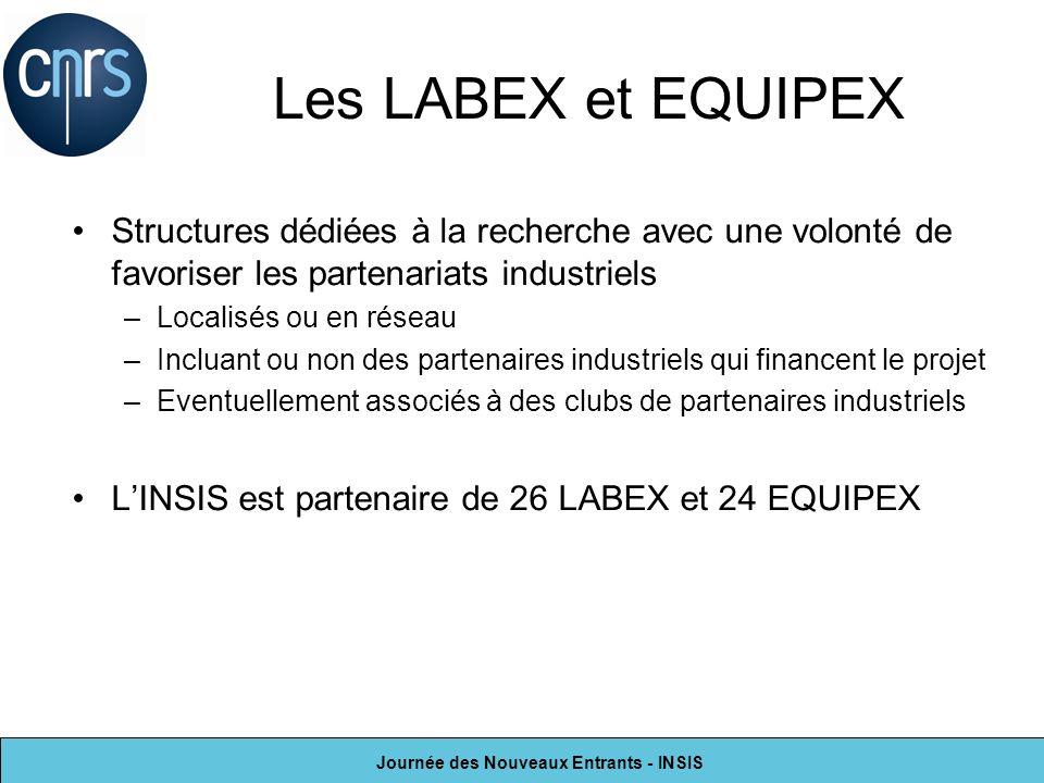 Les LABEX et EQUIPEX Structures dédiées à la recherche avec une volonté de favoriser les partenariats industriels.