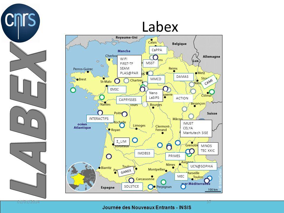 Labex LABEX c c c c C c c c c c c c Ajouter la 2ème vague 25/03/2017
