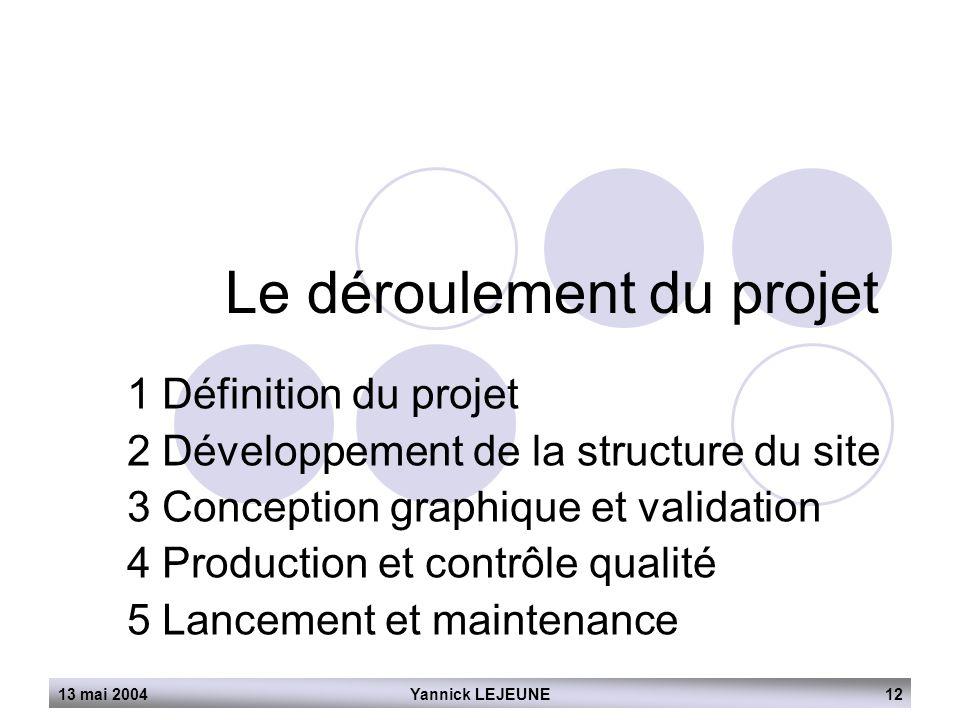Le déroulement du projet