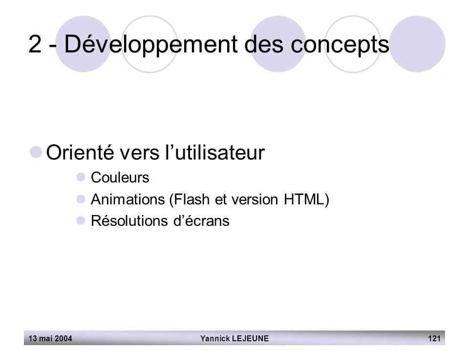 2 - Développement des concepts