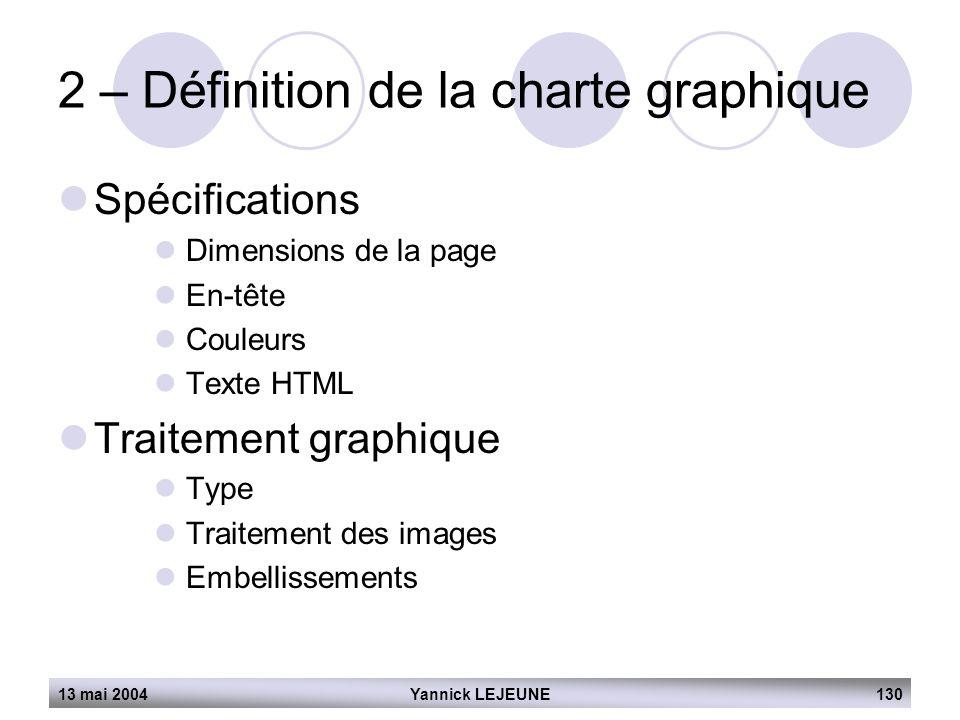 2 – Définition de la charte graphique