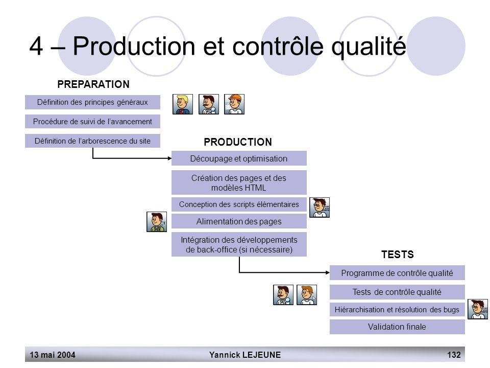 4 – Production et contrôle qualité