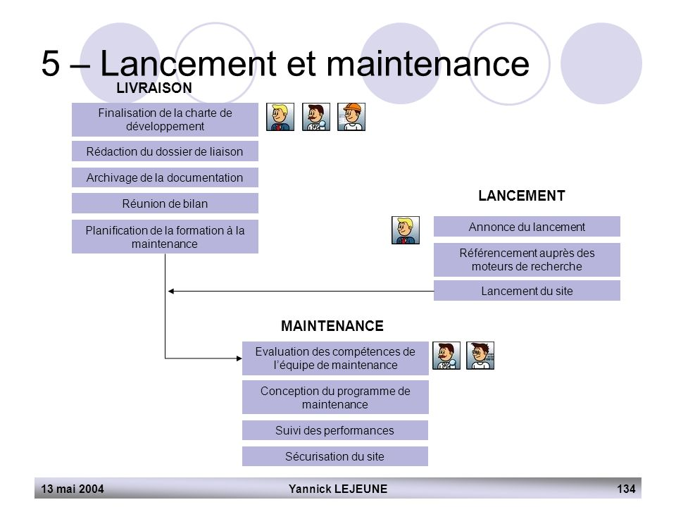 5 – Lancement et maintenance