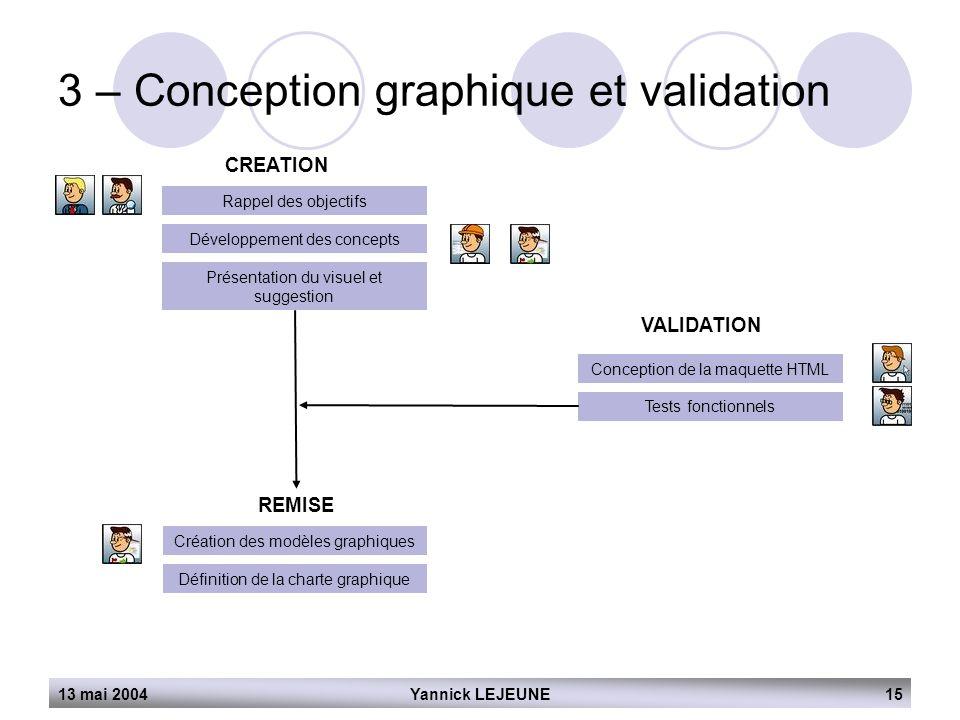 3 – Conception graphique et validation