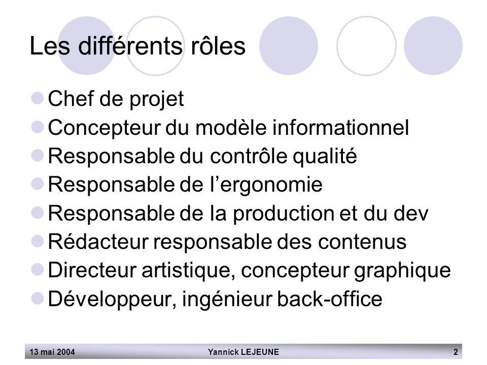 Les différents rôles Chef de projet