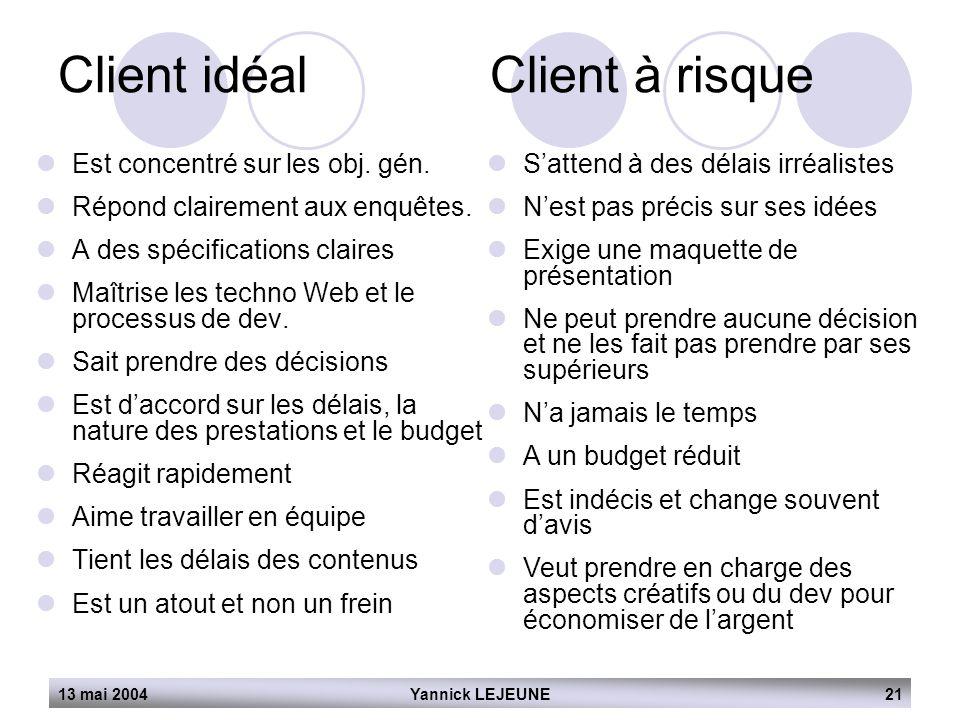 Client idéal Client à risque Est concentré sur les obj. gén.