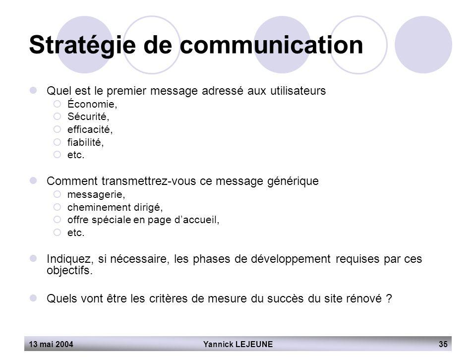 Stratégie de communication