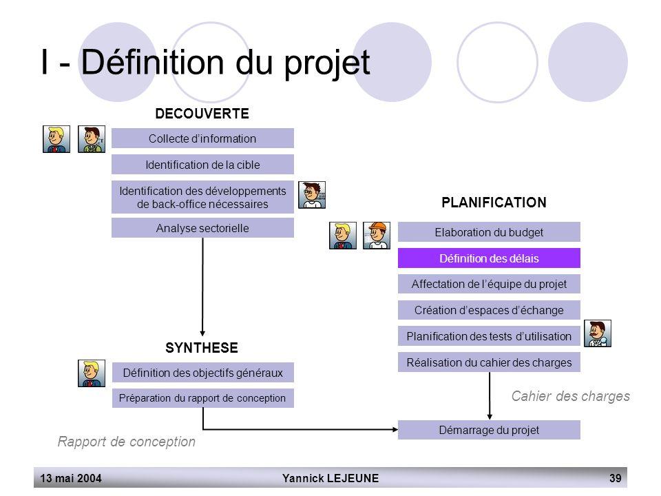 I - Définition du projet