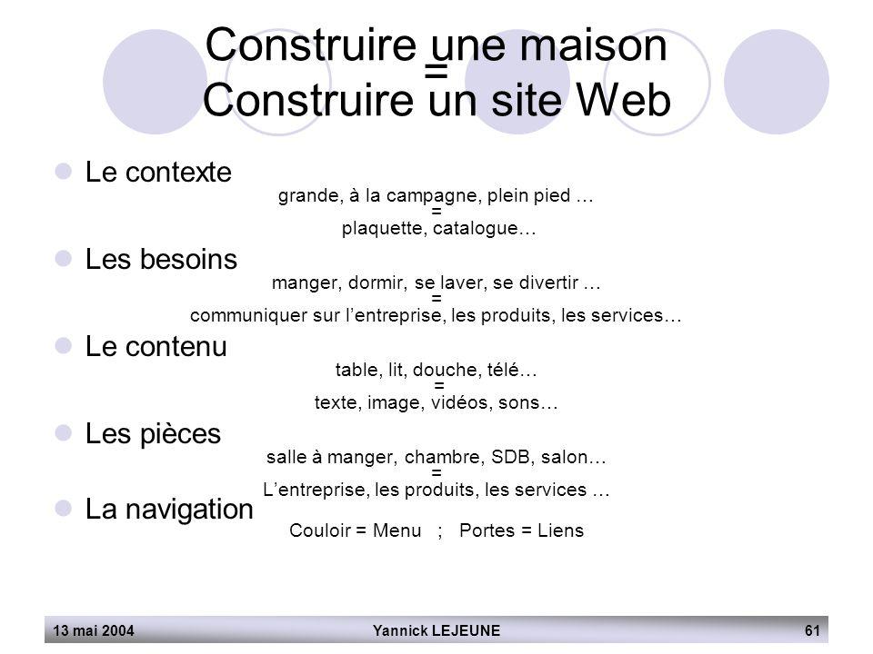 Construire une maison = Construire un site Web