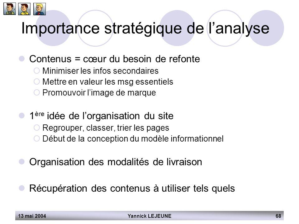 Importance stratégique de l'analyse