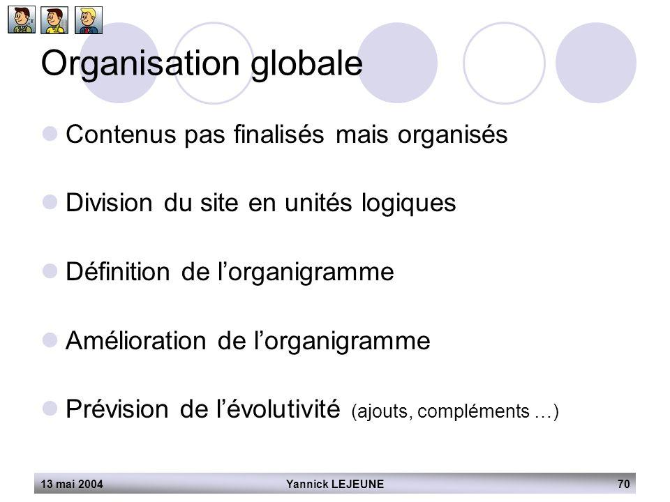 Organisation globale Contenus pas finalisés mais organisés