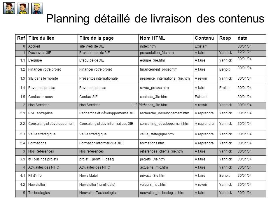 Planning détaillé de livraison des contenus