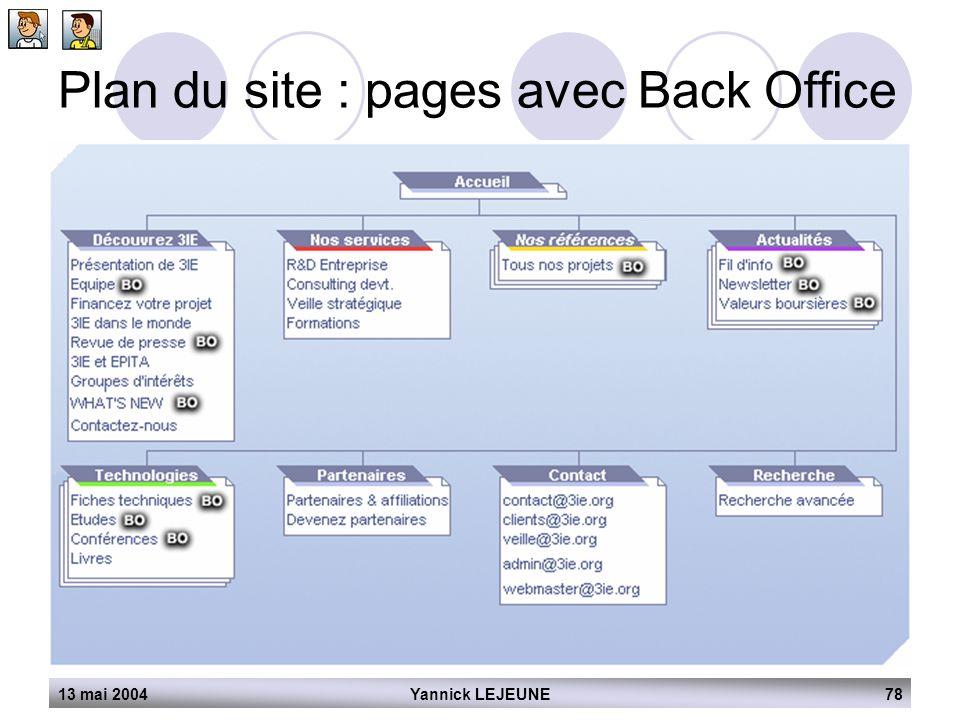 Plan du site : pages avec Back Office