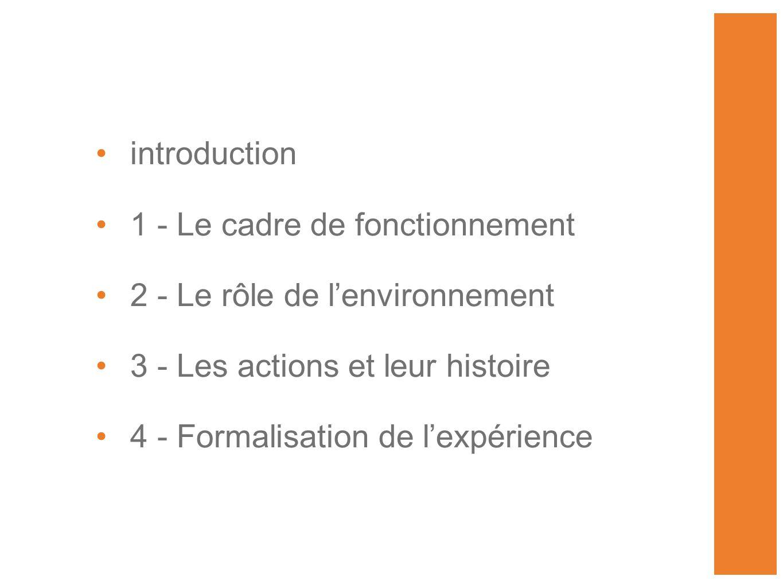 introduction 1 - Le cadre de fonctionnement. 2 - Le rôle de l'environnement. 3 - Les actions et leur histoire.