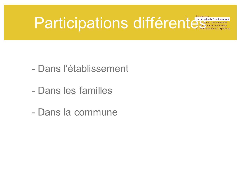 Participations différentes