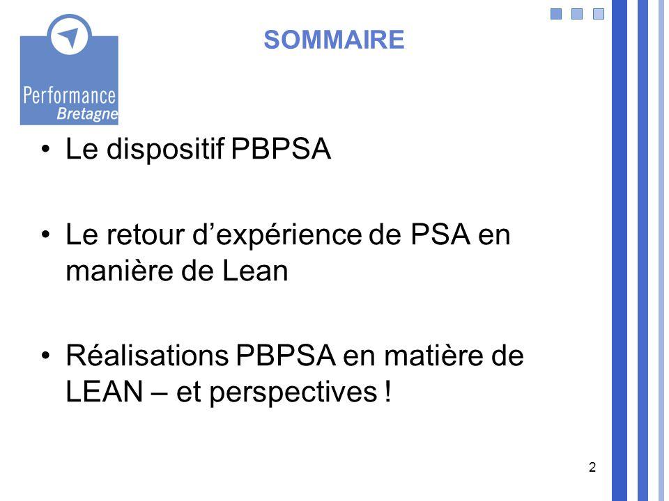 Le retour d'expérience de PSA en manière de Lean
