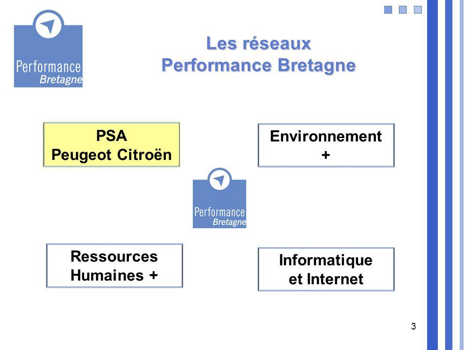 Les réseaux Performance Bretagne