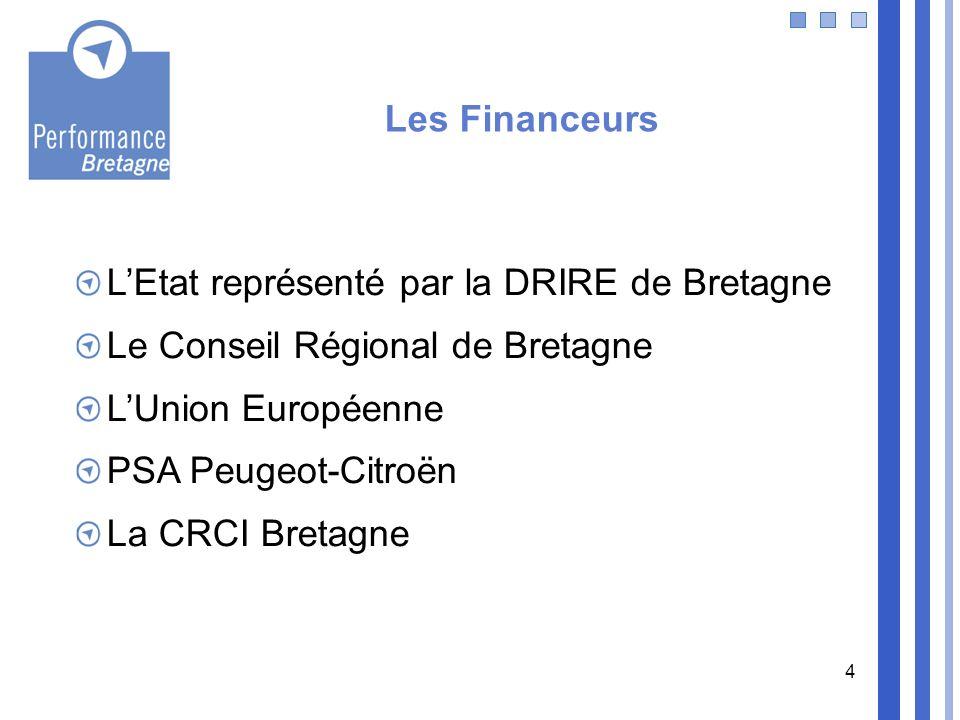 Les Financeurs L'Etat représenté par la DRIRE de Bretagne. Le Conseil Régional de Bretagne. L'Union Européenne.