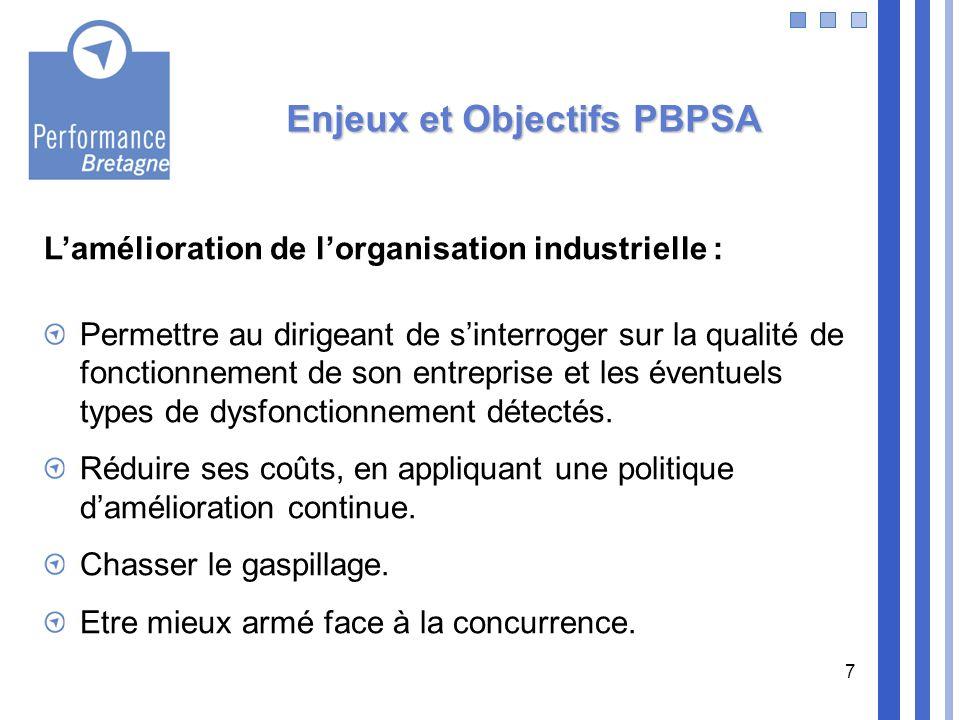 Enjeux et Objectifs PBPSA