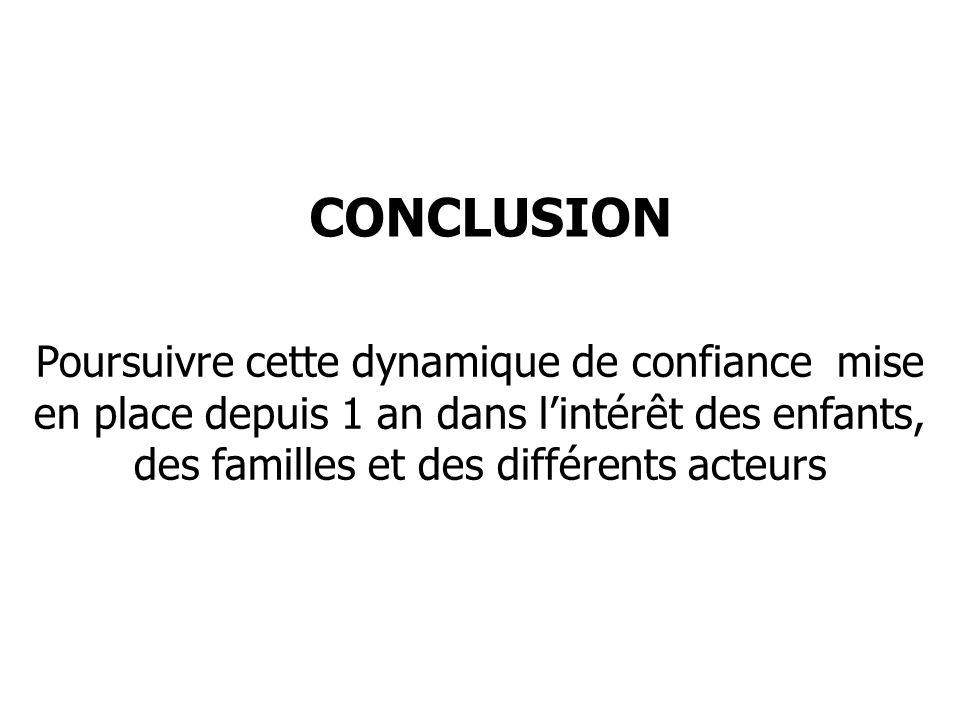 CONCLUSION Poursuivre cette dynamique de confiance mise en place depuis 1 an dans l'intérêt des enfants, des familles et des différents acteurs.