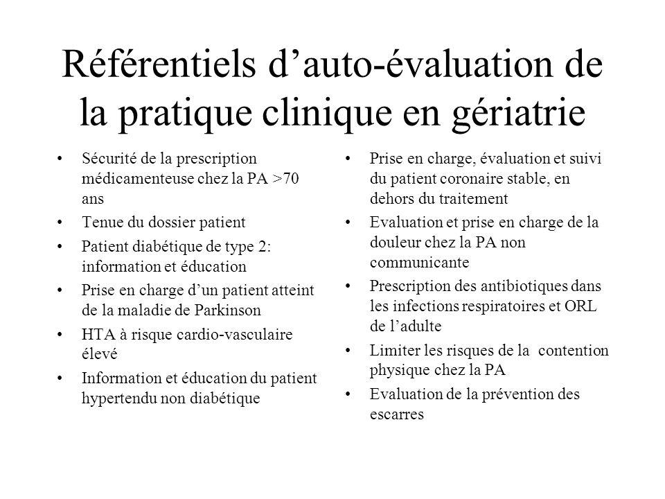 Référentiels d'auto-évaluation de la pratique clinique en gériatrie