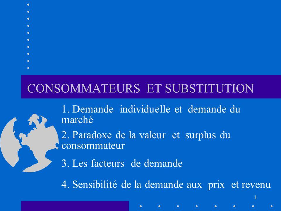 CONSOMMATEURS ET SUBSTITUTION
