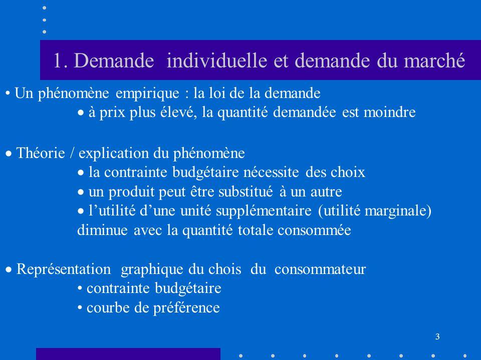 1. Demande individuelle et demande du marché