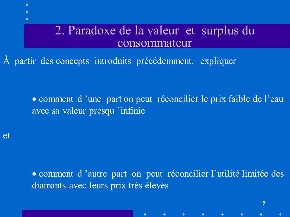 2. Paradoxe de la valeur et surplus du consommateur