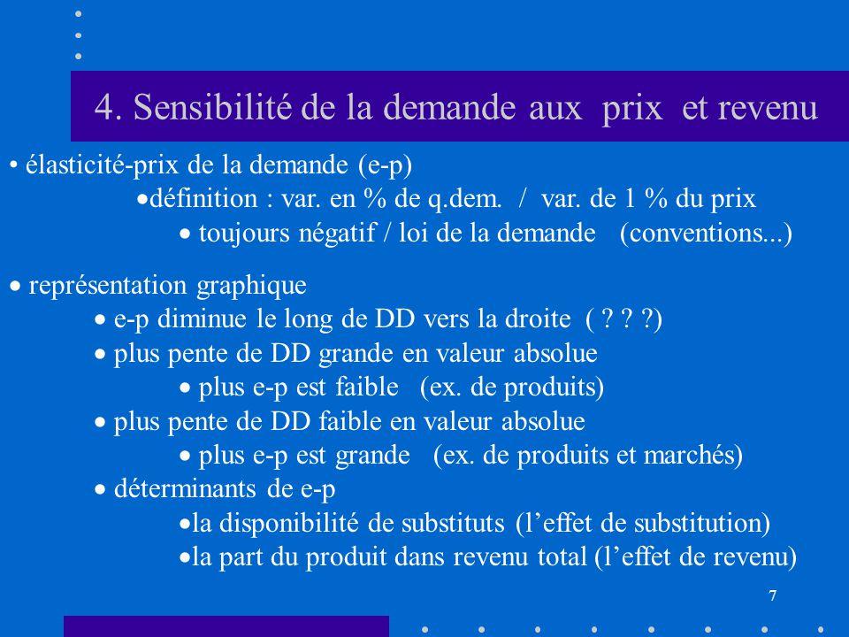 4. Sensibilité de la demande aux prix et revenu