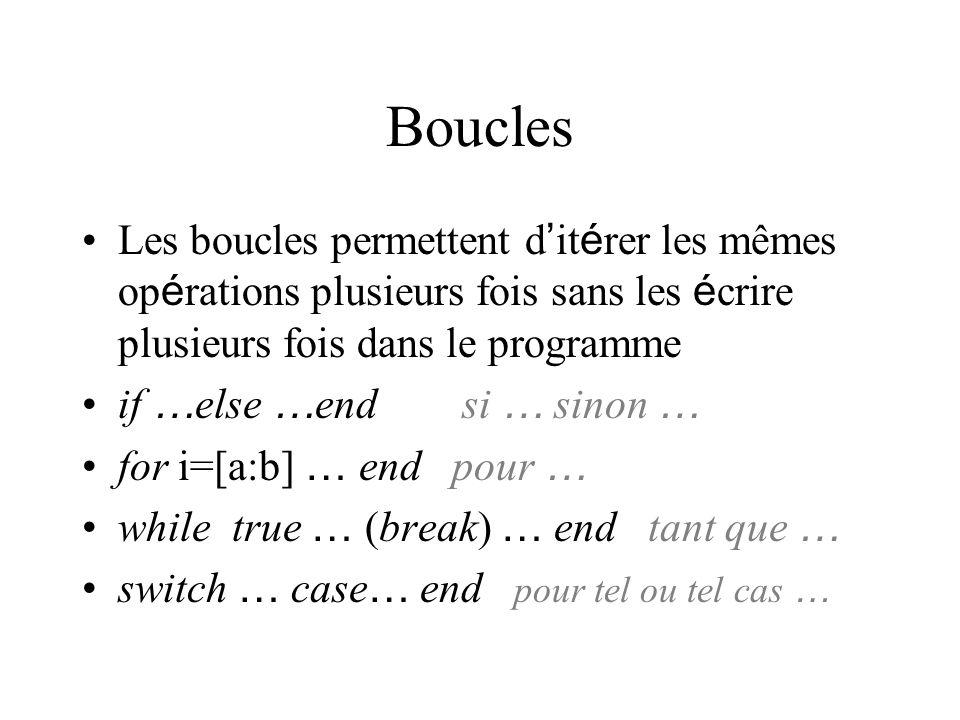 Boucles Les boucles permettent d'itérer les mêmes opérations plusieurs fois sans les écrire plusieurs fois dans le programme.