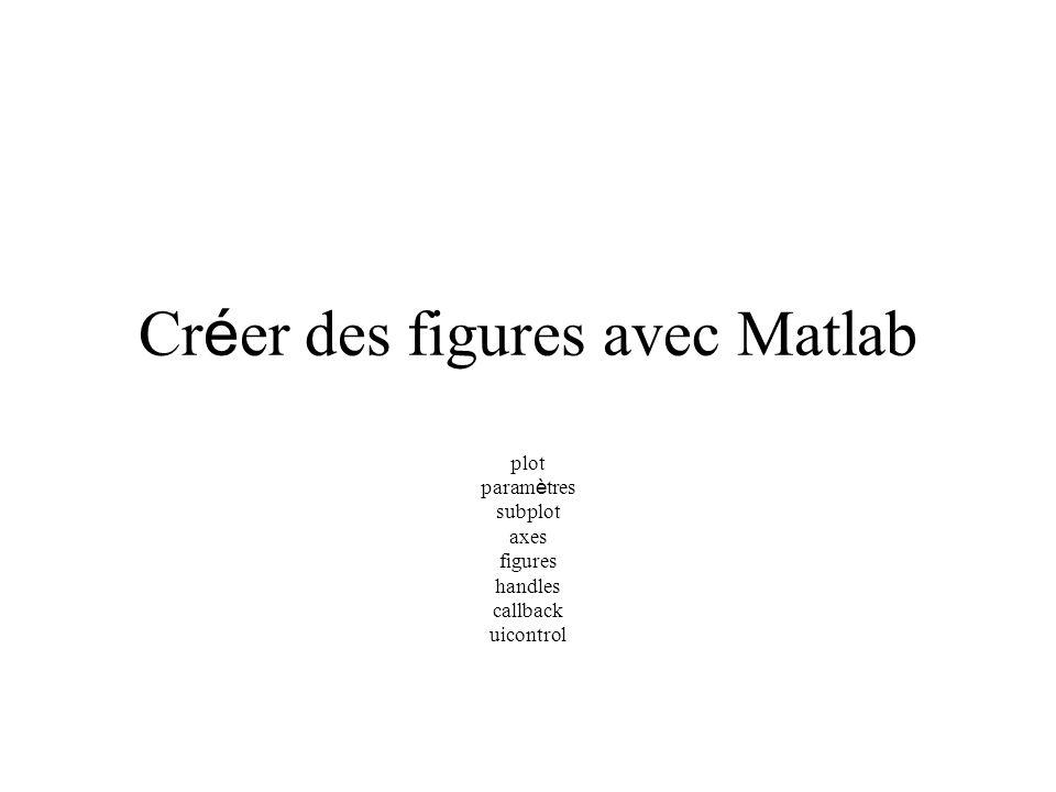 Créer des figures avec Matlab