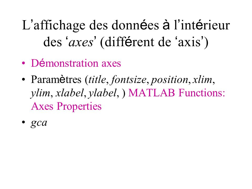L'affichage des données à l'intérieur des 'axes' (différent de 'axis')