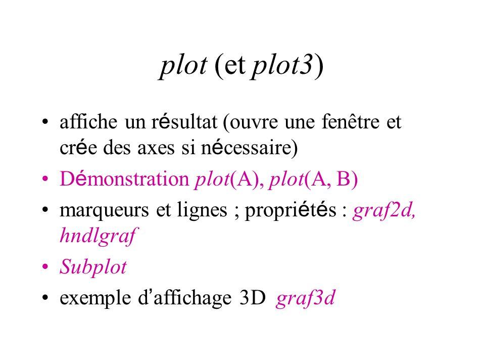 plot (et plot3) affiche un résultat (ouvre une fenêtre et crée des axes si nécessaire) Démonstration plot(A), plot(A, B)