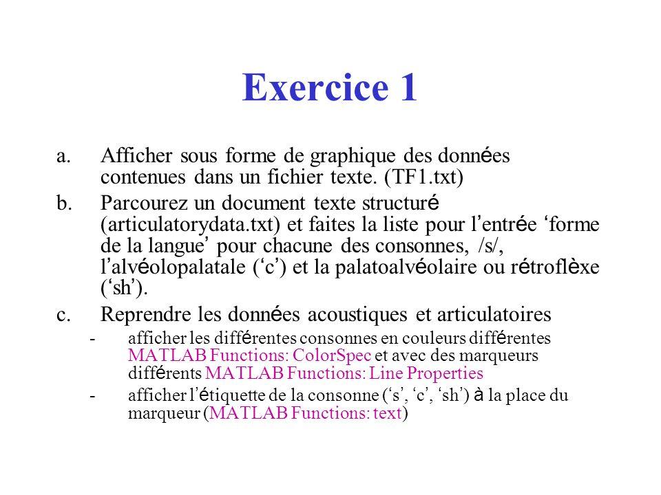 Exercice 1 Afficher sous forme de graphique des données contenues dans un fichier texte. (TF1.txt)