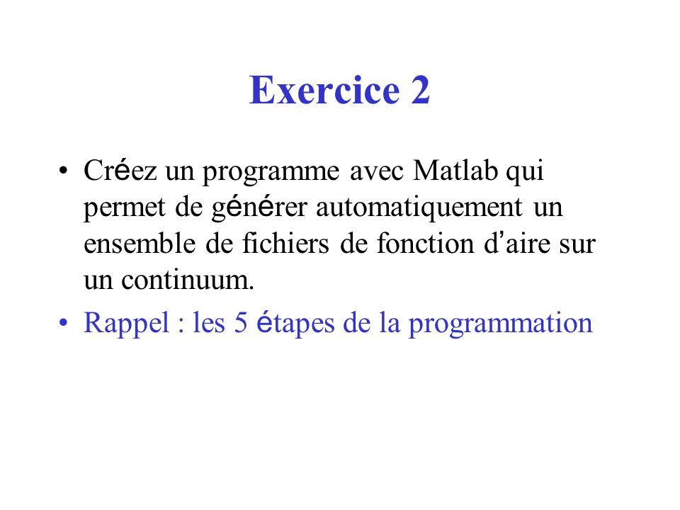 Exercice 2 Créez un programme avec Matlab qui permet de générer automatiquement un ensemble de fichiers de fonction d'aire sur un continuum.