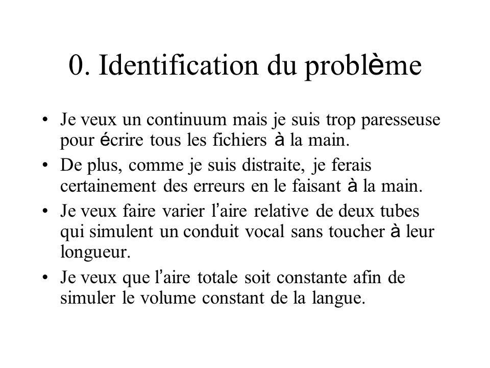 0. Identification du problème