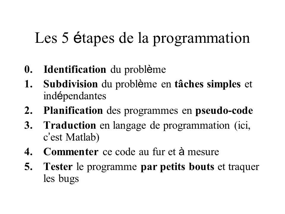 Les 5 étapes de la programmation