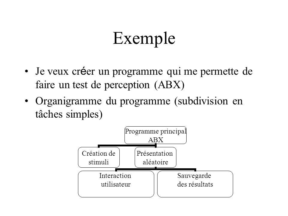 Exemple Je veux créer un programme qui me permette de faire un test de perception (ABX) Organigramme du programme (subdivision en tâches simples)
